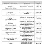 Комитет общего и профессионального образования
